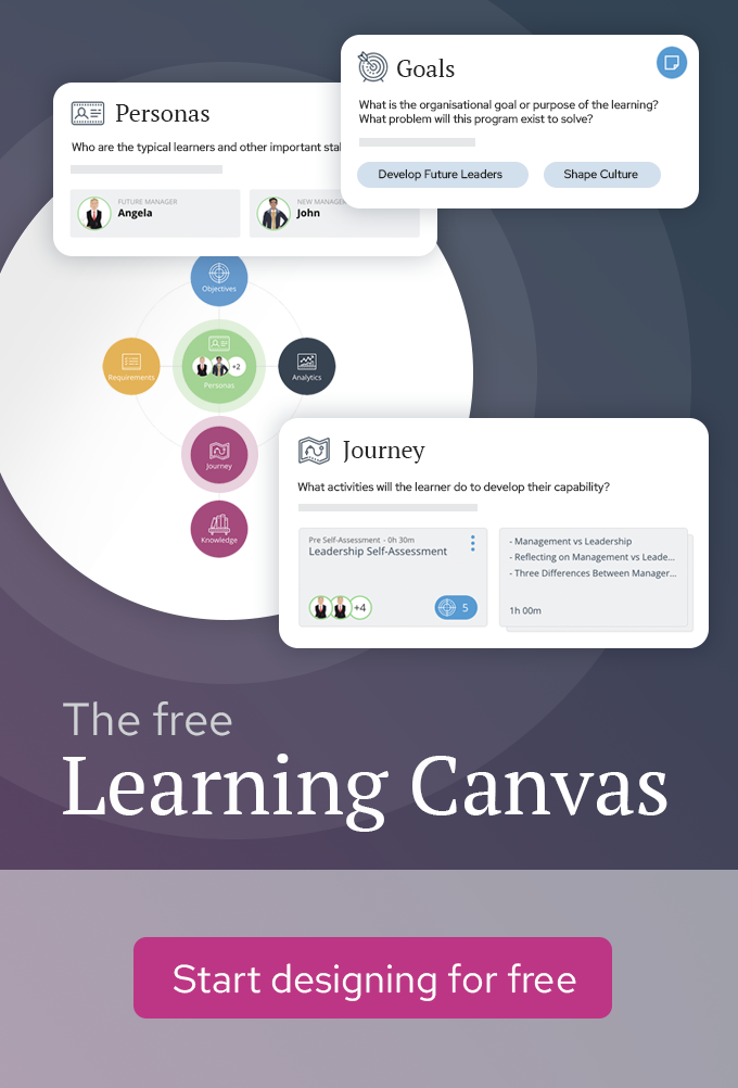 Learning Canvas Toolkit