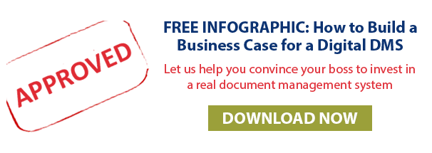 Free Infographic | How to Build a Business Case for a Digital Document Management System