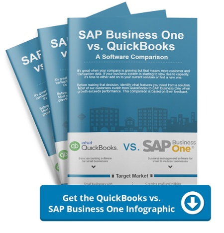 Get the QuickBooks vs. SAP Business One Infographic