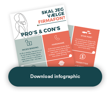 Download - Er Firmafon det rigtige for mig?