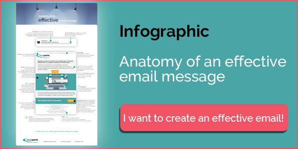 Infographic - Anatomy of an effective email message