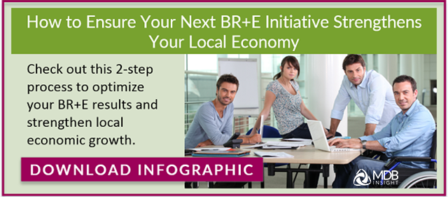 Ensure Your Next BR+E Initiative Strengthens Your Local Economy Infographic