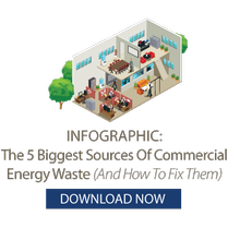 Infographic: The 5 Biggest Sources of Commerical Energy Waste - Download now
