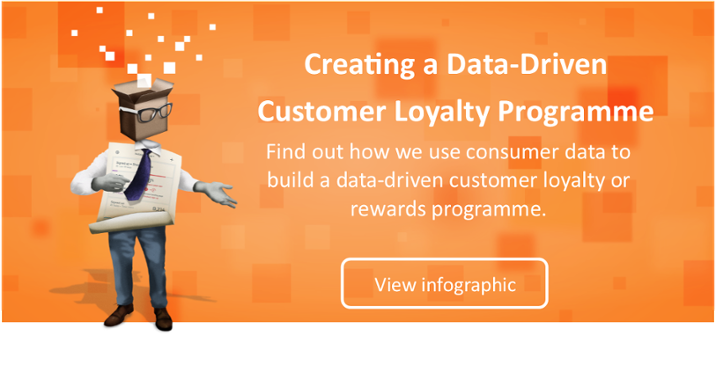Find out how we use Customer Data to build a loyalty or rewards programme