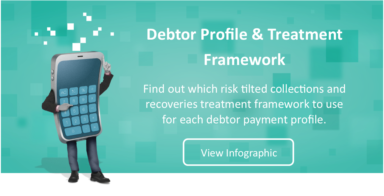 Debtor Profile and Treatment Framework infographic