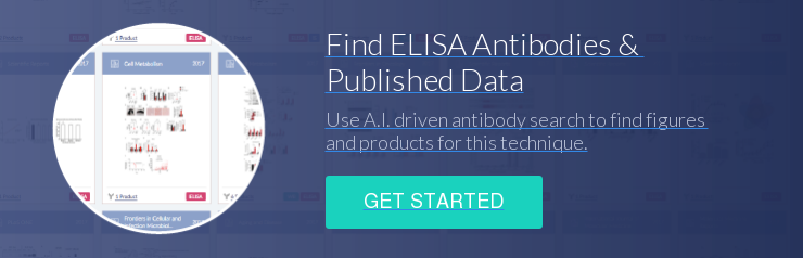 Find ELISA Antibodies &  Published Data Use A.I. driven antibody search to find figures  and products for this technique. Get Started