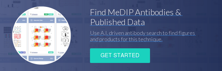 Find MeDIP Antibodies &  Published Data Use A.I. driven antibody search to find figures  and products for this technique. Get Started
