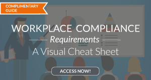 Common Workplace Compliance Requirements Infographic