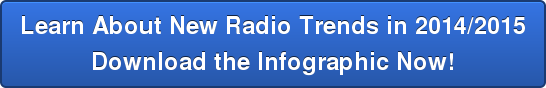 Learn About New Radio Trends in 2014/2015 Download the Infographic Now!