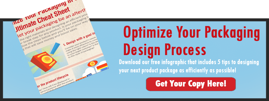 Free Infographic for optimized packaging design
