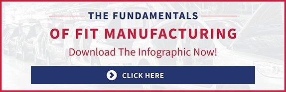 fit manufacturing infographic