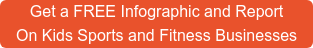 Get a FREEInfographic and Report On Kids Sports and Fitness Businesses