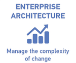 Enterprise Architecture - Manage the complexity of change