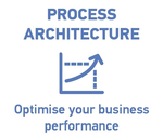 Process Architecture - Optimise your business performance