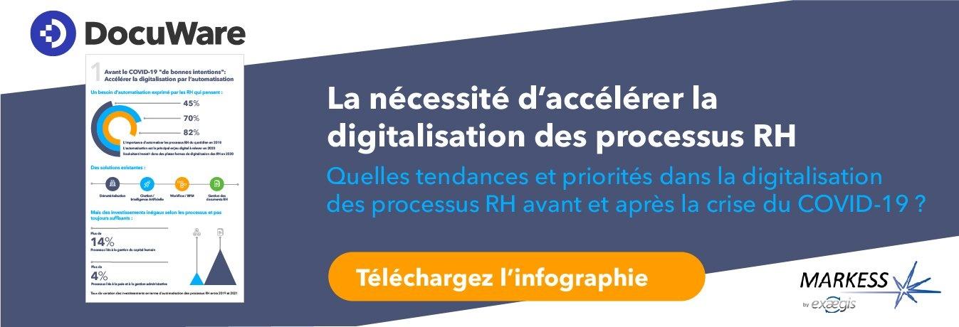 infographie digitalisation des processus RH