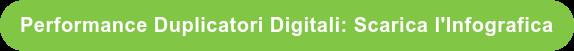 Performance Duplicatori Digitali: Scarica l'Infografica