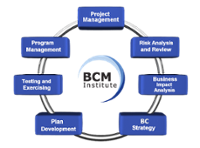 BCM Planning Methodology