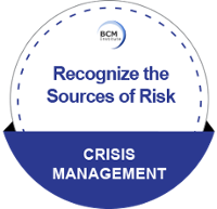 Recognize the Sources of Risk