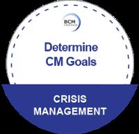 Determine CM Goals