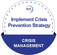 Implement Crisis Prevention Strategy