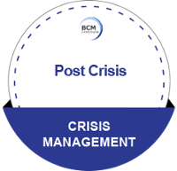 Crisis Stages: Post Crisis