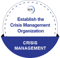 Establish the Crisis Management Organization