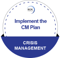Implement the CM Plan