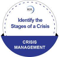 Identify the Stages of a Crisis