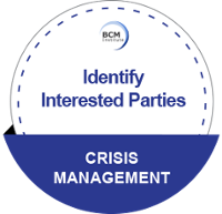 Identify Interested Parties
