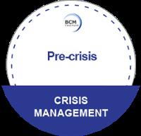 Crisis Stages: Pre-Crisis