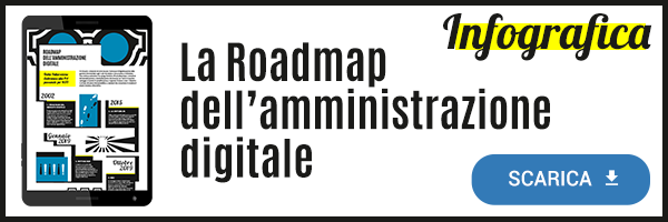 2C Solution - Infografica - La roadmap dell'amministrazione digitale