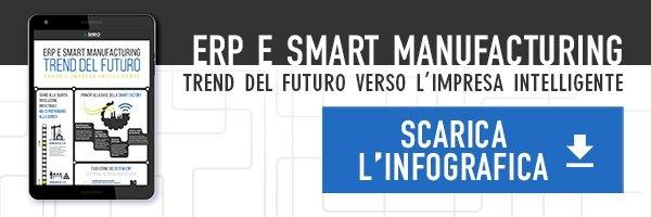 Sirio - Erp e smart manuftacturing trend del futuro verso l impresa intelligente
