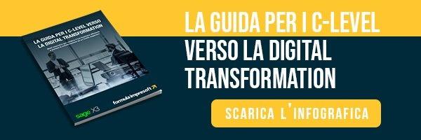 """Clicca qui per scaricare l'Infografica """"La guida per i C-Level verso la Digital Transformation"""