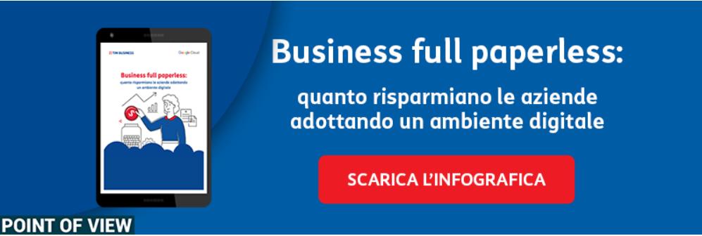 Tim - Infografica - Business Full Paperless
