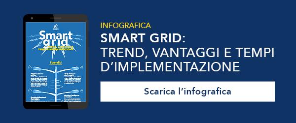 Infografica: Smart grid, trend, vantaggi e tempi