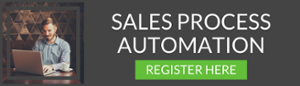 sales process automation with crm