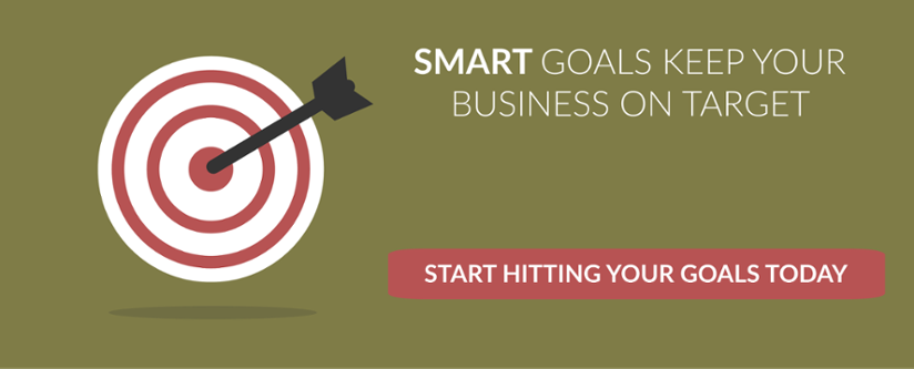 SMART Goals Download for your business