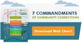Download Wall Chart!