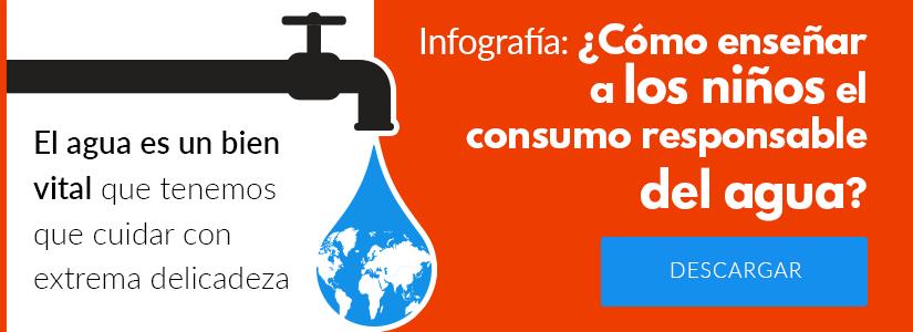 como enseñar a los niños consumo responsable agua