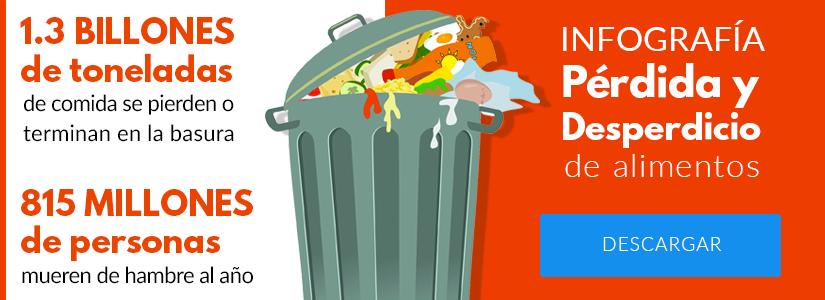 descárgate la infografía de Pérdida y desperdicio de alimentos
