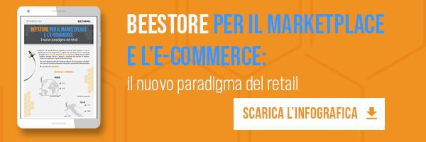 """CLICCA QUI per scaricare l'infografica:""""Beestore per il marketplace e l'E-commerce"""""""