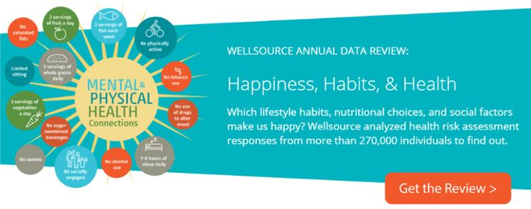 Happiness, Habits & Health