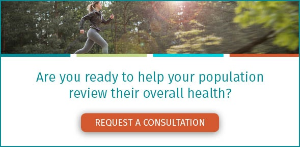 Request a consultation from Wellsource