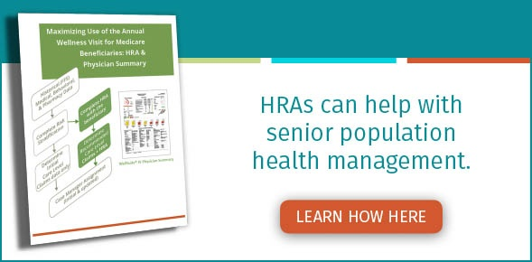 Medicare HRAs