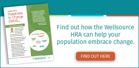 Wellsuite HRA Readiness to change