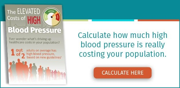 Elevated Costs of High Blood Pressure