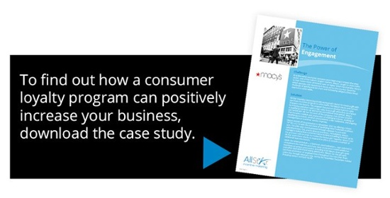 Consumer Loyalty Program Case Study