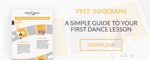Download A Simple Guide to Your First Dance Lesson Infographic