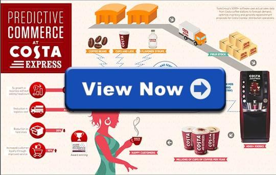 Costa Infographic