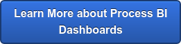 Learn More about Process BI Dashboards